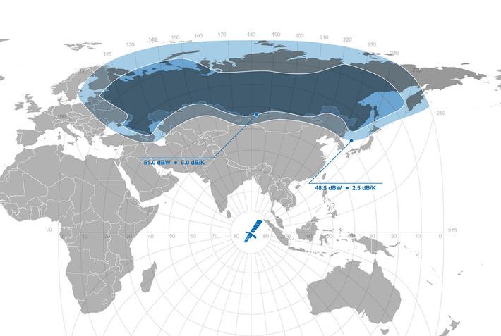 Российский луч Ku-диапазона «Ямал-401» (плановые частоты)