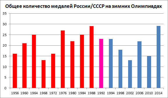 2014 Sochi Winter Olympics Games - Page 4 ATA2NS5yYWRpa2FsLnJ1LzE0MDIvNTYvZDQ2ZTcyYWZiNDViLmpwZw==