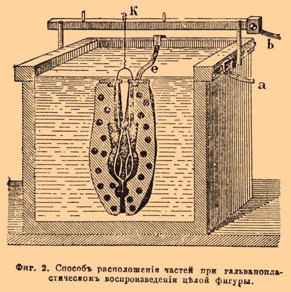 Б.О.Якоби (изобрёл