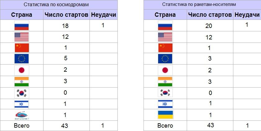 Новороссия - новости, обсуждение - Страница 2 F_aTYucGl4cy5ydS9zdG9yYWdlLzYvNy81L1Bva29zbW9kcm9fNzEwMTE1Nl8xMzEwOTY3NS5qcGc=