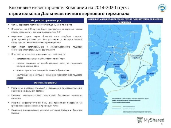 Основные маршруты перевозки грузов планируемого зернового терминала. Схема увеличивается по клику