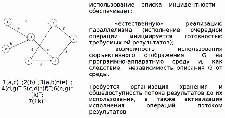 Мультиклет (MultiClet) всё по порядку... 0_14dbc0_c50e5ac5_orig