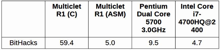 Мультиклет (MultiClet) всё по порядку... 0_14dbcb_fdb060f7_orig