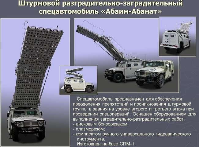 "Штурмовой автомобиль ""Абаим-Абанат"" на базе бронеавтомобиля СПМ-1"