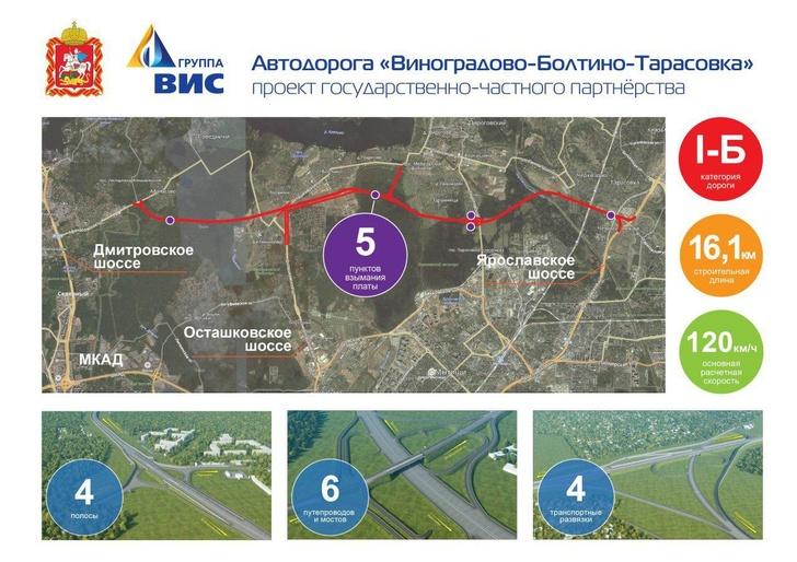 Подписан договор о строительстве в Подмосковье автомобильной дороги