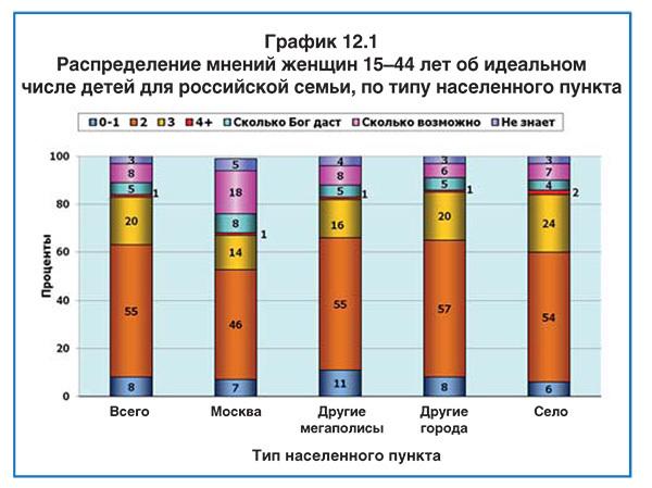 http://sdelanounas.ru/blogs/26025/
