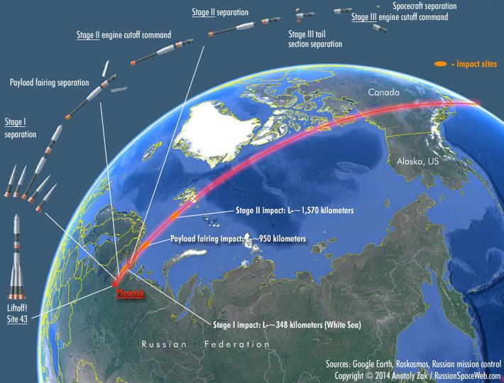 Траектория полета Союз-2.1а со спутником Барс-М