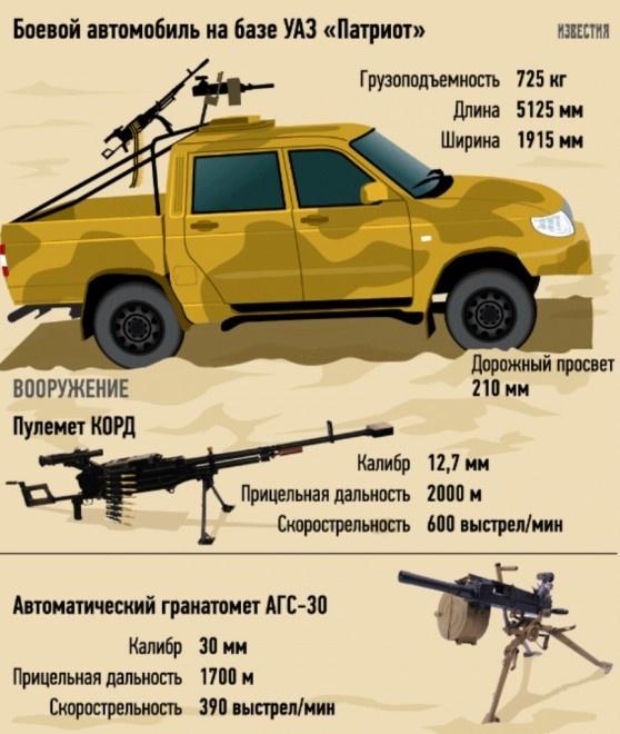 Armed Forces of Armenia BS5hbGxwcmF2ZGEuaW5mby91cGxvYWQvZWRpdG9yL25ld3MvMjAxNi4xMC81ODAyMDUzY2VjMWI0XzE0NzY1Mjc0MjAuanBn