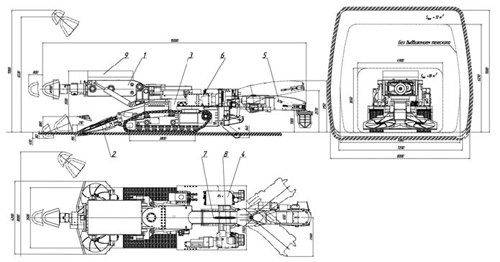 Конструктивная схема проходческого комбайна КП200Т: 1 – исполнительный орган; 2 – питатель; 3 – ходовая часть; 4 – гидробак; 5 – конвейер; 6 – станция управления электрооборудованием; 7 – скребковая цепь; 8 – место управления комбайном; 9 – монтажная площадка