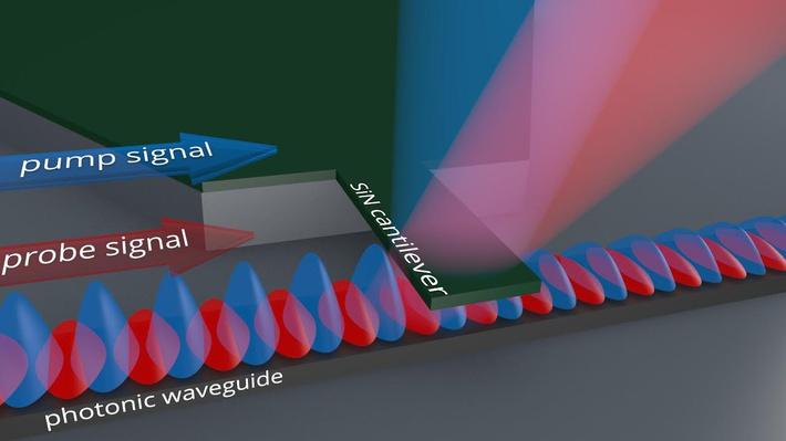Схема нанооптического сенсора