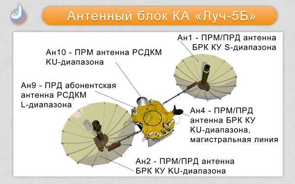 http://sdelanounas.ru/i/c/2/c2RlbGFub3VuYXMucnUvdXBsb2Fkcy80LzMvNDMzMTM1MTk3OTM5My5qcGVnP19faWQ9MjQ2NjY=.jpg