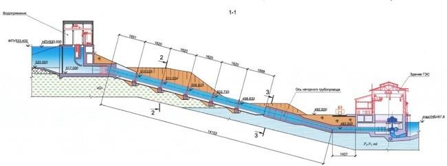 чертеж напорно-станционного узла Зарагижской ГЭС