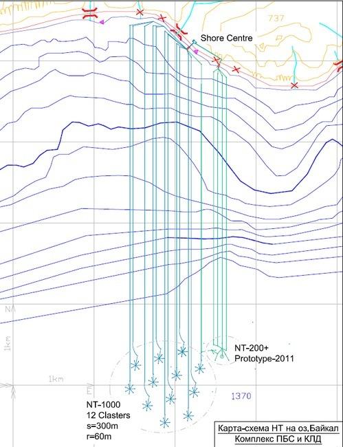 Топографическая схема проекта НТ-1000.