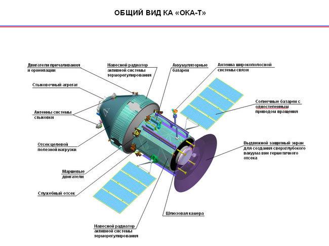 Rusia Comenzara a Desplegar su Propia Estación Espacial en 2017 C2RlbGFub3VuYXMucnUvdXBsb2Fkcy8zLzUvMzUzMTM2MDg1NjcyOC5qcGVnP19faWQ9MjkwNjI=