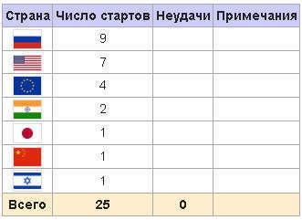 http://sdelanounas.ru/i/c/2/r/c2RlbGFub3VuYXMucnUvaS9hL3cvMS9hVzFoWjJWekxuWm1iQzV5ZFM5cGFTOHhNems1TXprMU1EUXhMelF6TkRWaE1tTTJMelV3TlRNNU56a3VhbkJuLmpwZz9fX2lkPTQ5MzM5.jpg