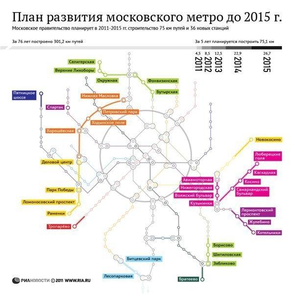 http://rg.ru/2012/12/27/metro.