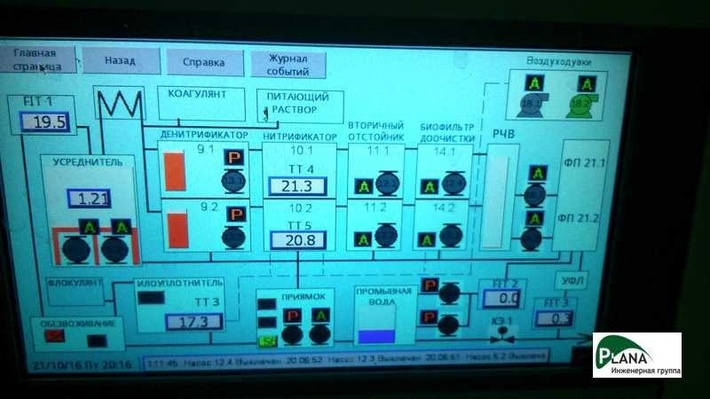 Графический интерфейс на сенсорной панели оператора очистных сооружений