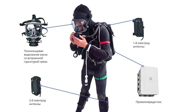 Мобильная радиостанция беспроводной подводной связи