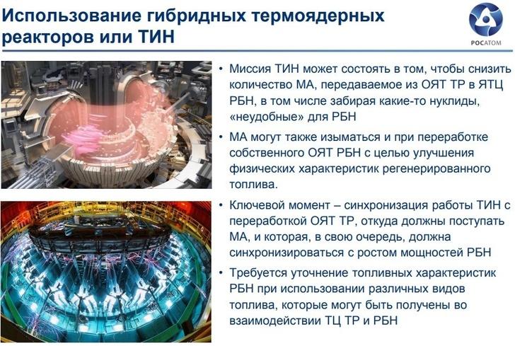 Гибридный термоядерный реактор (ТИН)