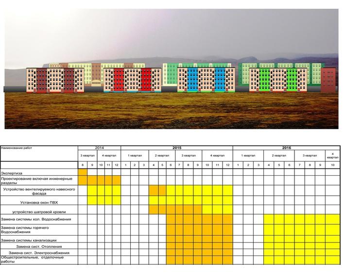 Реконструкция многоквартирных жилых домов