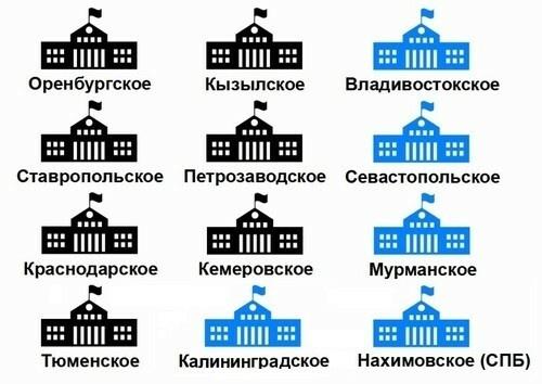 Президентские кадетские и Нахимовские училища