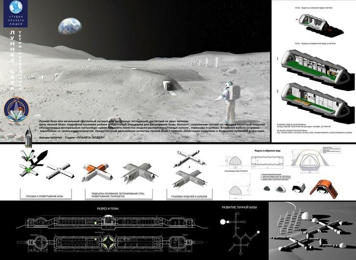 Проект российской лунной базы от разработчиков игры
