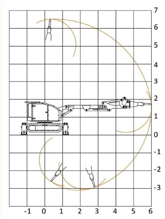 Расстояния работы стрелы, один квадрат равен одному квадратному метру. Картинка кликабельная.