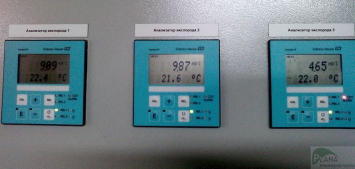 Контроль уровня кислорода в аэротенках линий биологической очистки