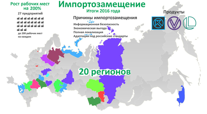 Итоги акции Трейд-ин. Замещение 2016.