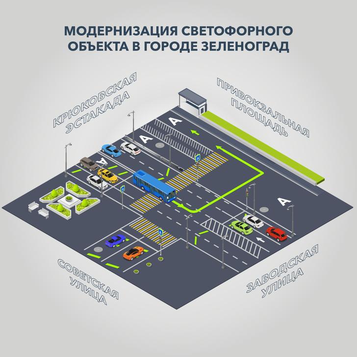 """Адаптивка"" в Зеленограде на улице Ленина"