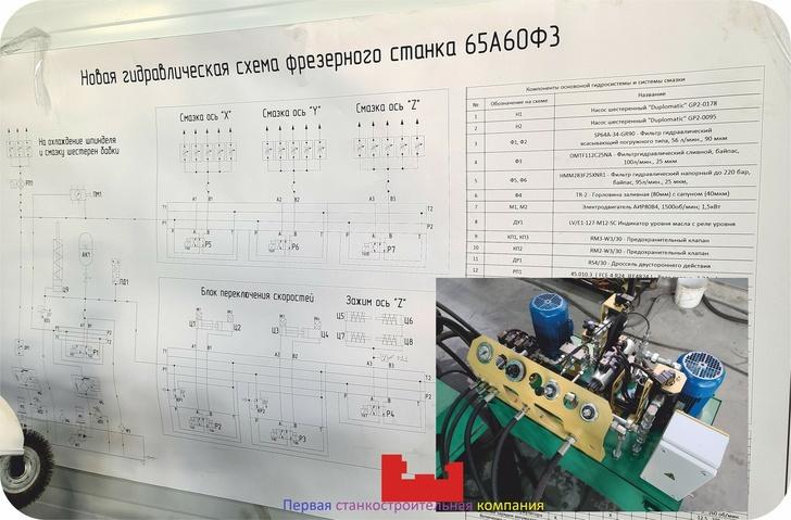 Гидравлическая схема фрезерного станка 65А60
