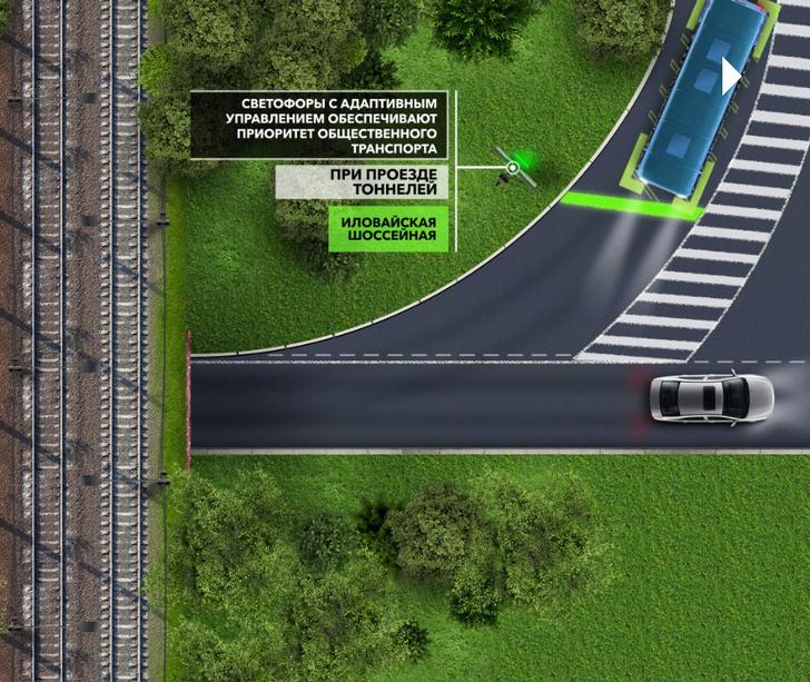 Принцип обеспечения приоритета общественного транспорта при проезде однополосного тоннеля