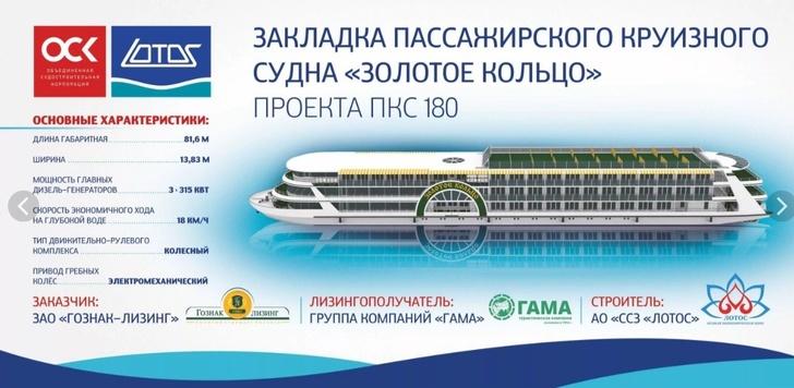 """В Астрахани начали строительство второго колесного теплохода для нижегородской """"Гаммы"""""""