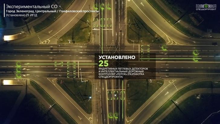 Принцип работы светофорного объекта в ЗелАО на пересечение Центрального и Панфиловского проспектов