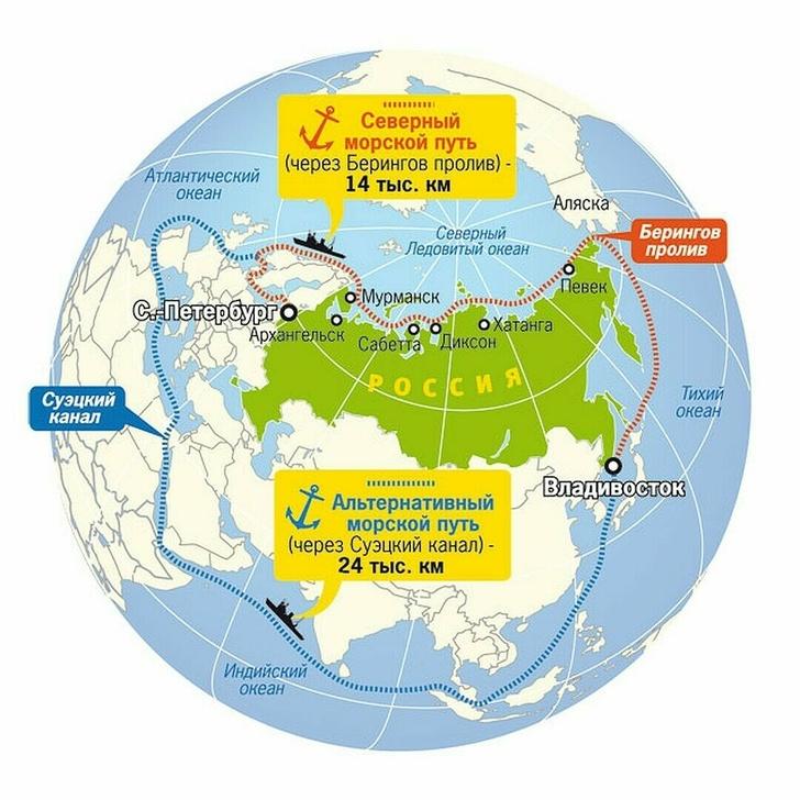 Северный морской путь. Яндекс.Картинки