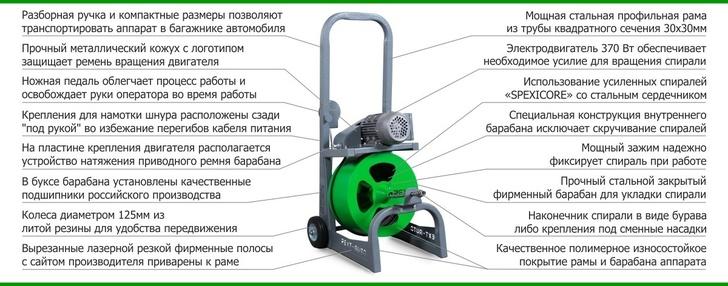 Описание узлов прочистного аппарата SPEX REXT