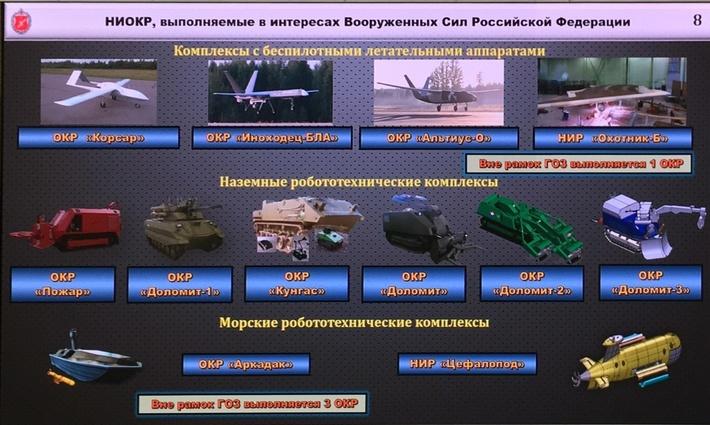 Состоялись первые летные испытания БПЛА оперативно-тактического уровня, - Турчинов - Цензор.НЕТ 2507