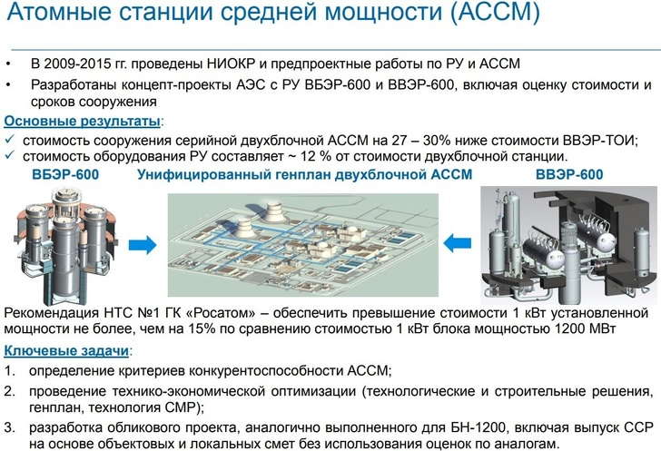 АЭС средней мощности