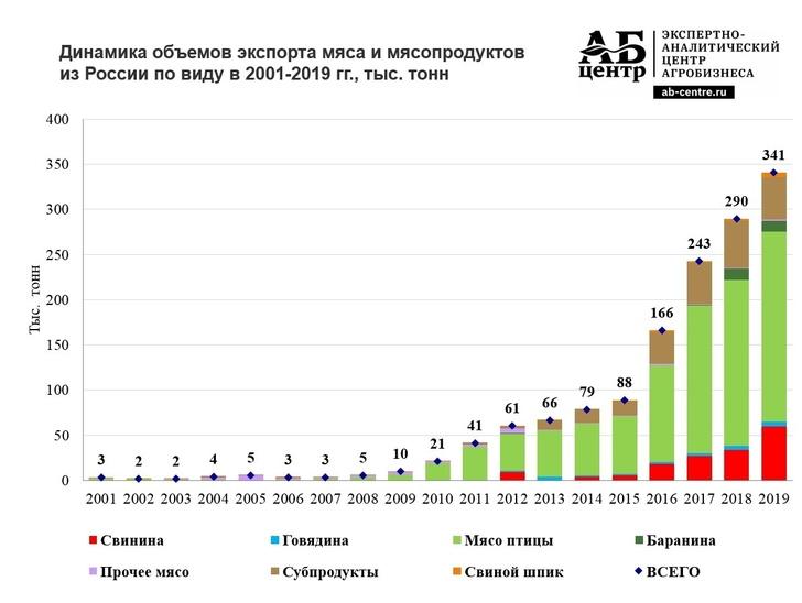 """""""На санкції плювати, ми заробили стільки ж, скільки втратили"""", - Путін - Цензор.НЕТ 3940"""