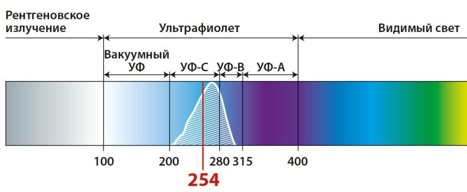 Russian Medical Development: News - Page 5 F_c2RlbGFub3VuYXMucnUvdXBsb2Fkcy8xLzEvMTE1MTU4ODYxNTQ0NV9vcmlnLmpwZWc_X19pZD0xMzcyNzc=