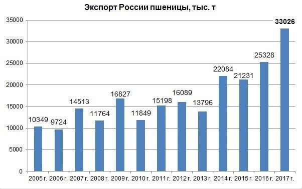 Russian Agriculture News - Page 9 F_c2RlbGFub3VuYXMucnUvdXBsb2Fkcy8yLzEvMjE3MTUxODAyOTM3MV9vcmlnLmpwZWc_X19pZD0xMDM2Njk=
