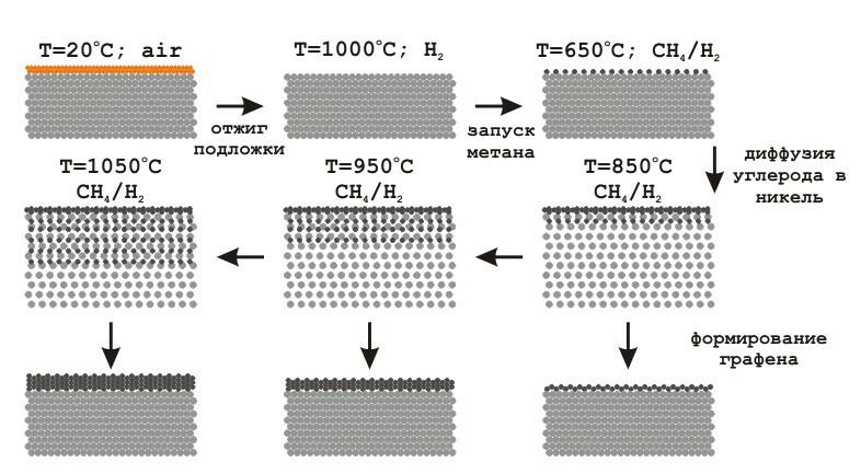 Νew Technologies and Innovation Development in Russia - Page 27 F_c2RlbGFub3VuYXMucnUvdXBsb2Fkcy8yLzMvMjM0MTU5MDY3MzMxN19vcmlnLmpwZWc_X19pZD0xMzI5Mzc=