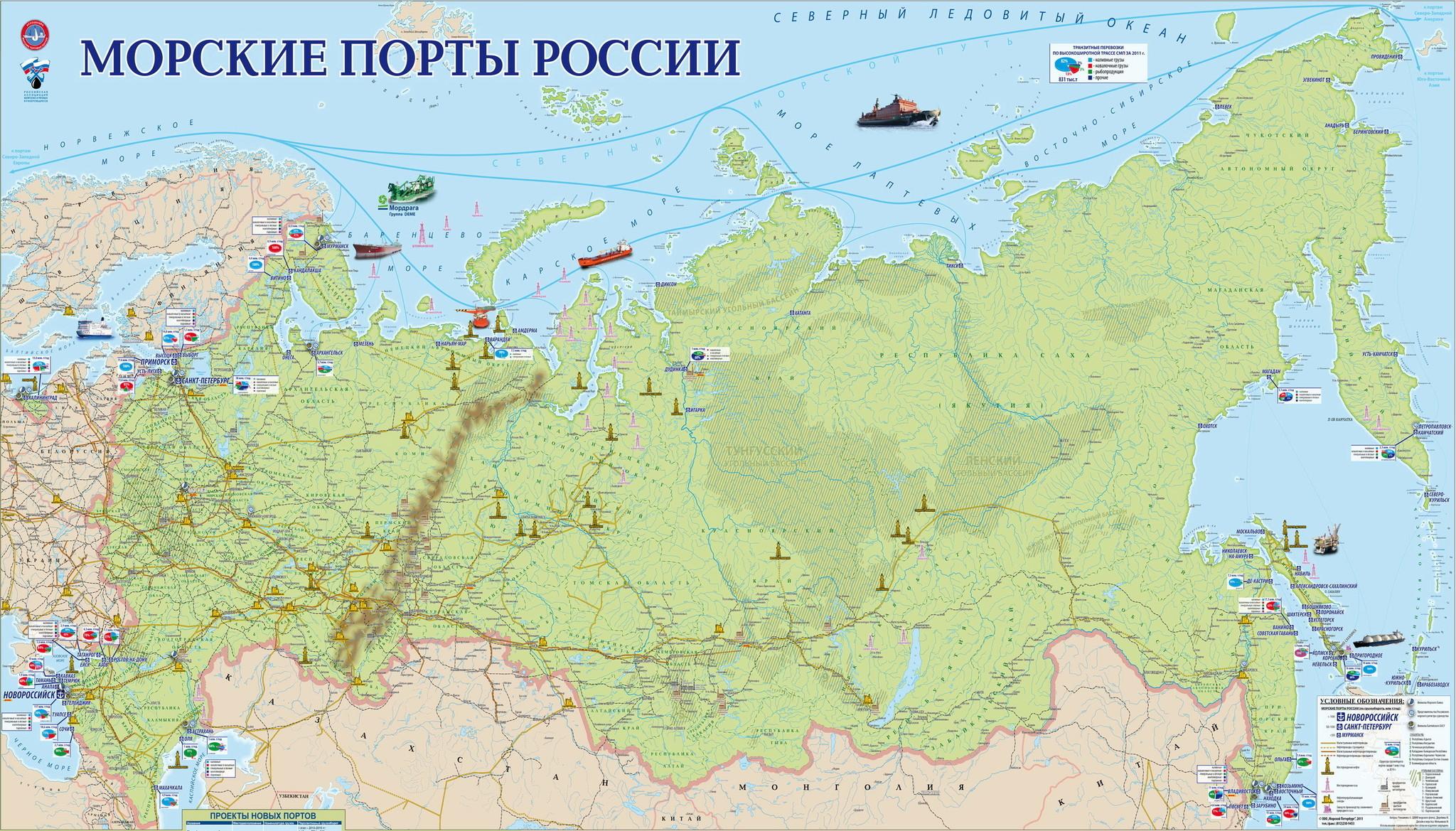 Где находятся порты россии