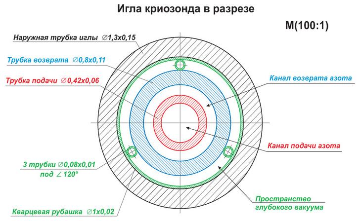 ИГЛА В РАЗРЗ.jpg