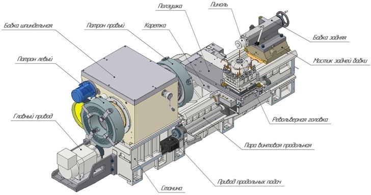 Как строят станки на заводе «Саста», изображение №7