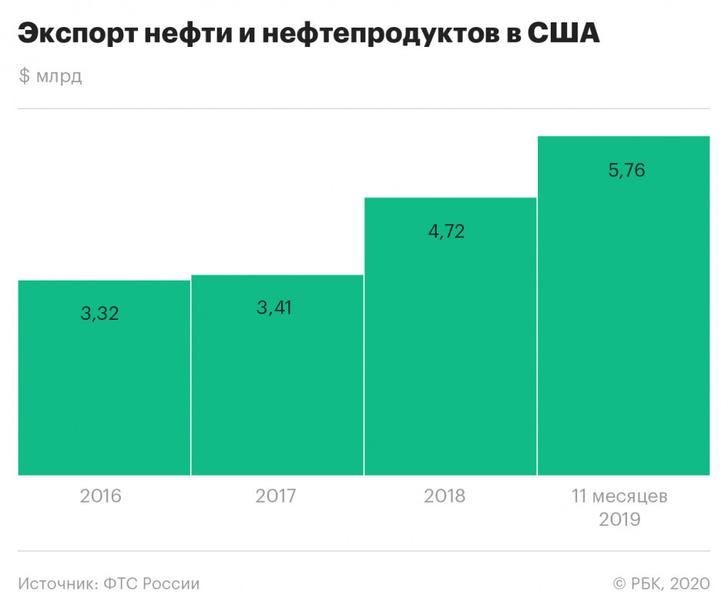 Спільна робота США та Росії - це сьогодні абсолютна необхідність, - посол у РФ Салліван - Цензор.НЕТ 7422