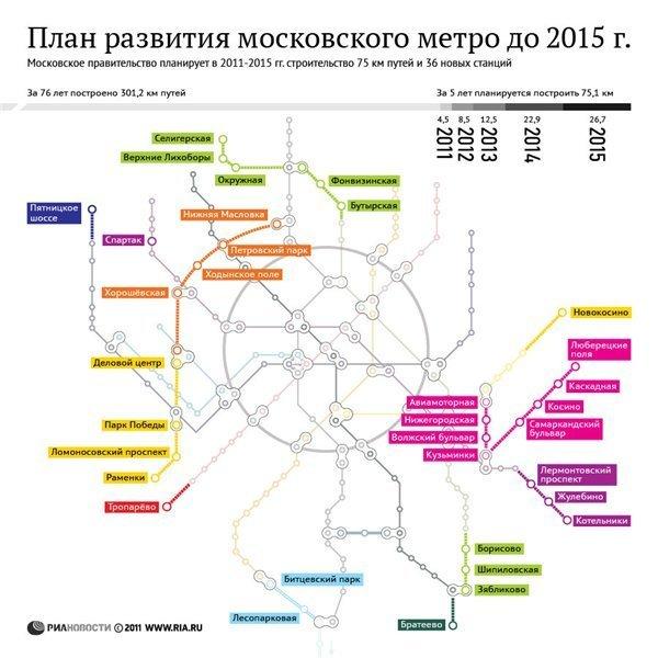 36 новых станций до 2015