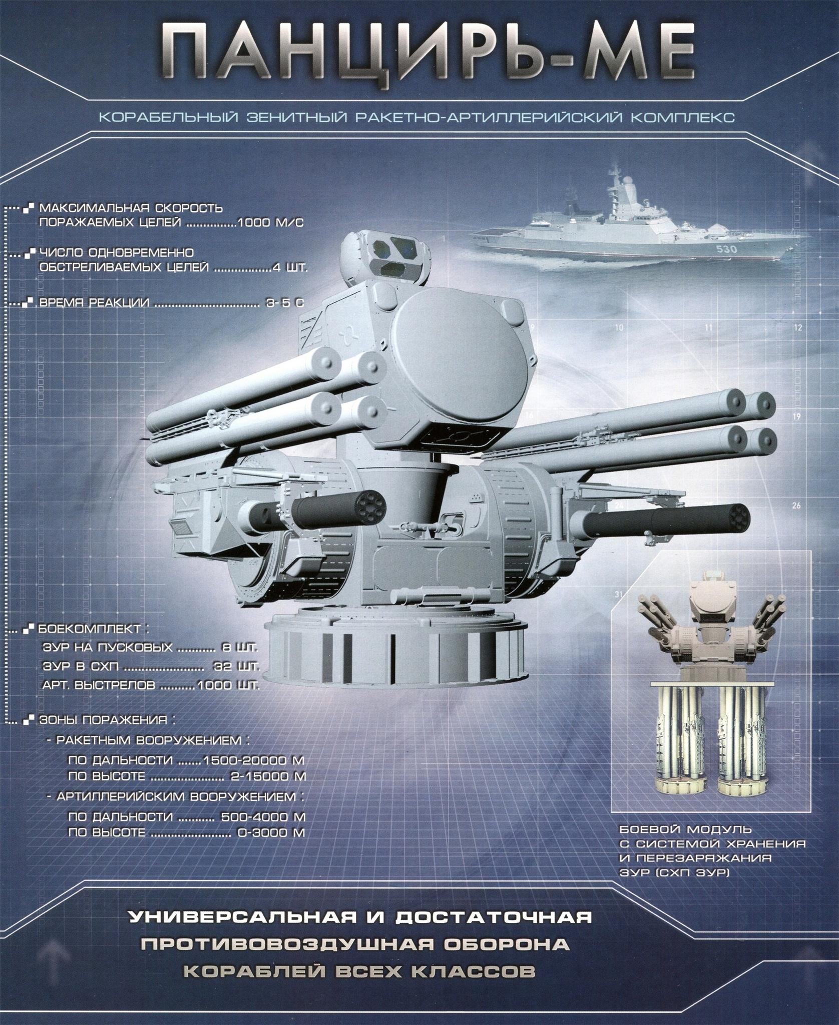 Naval Weapon Systems & Technology - Page 10 F_czAxOC5yYWRpa2FsLnJ1L2k1MjQvMTcwNi85OC80ZTg1ZDFkMmQwYjAuanBn