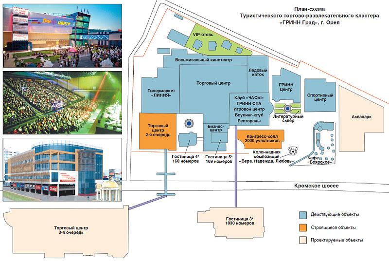Официальное оформление медицинской книжки в Домодедово цена