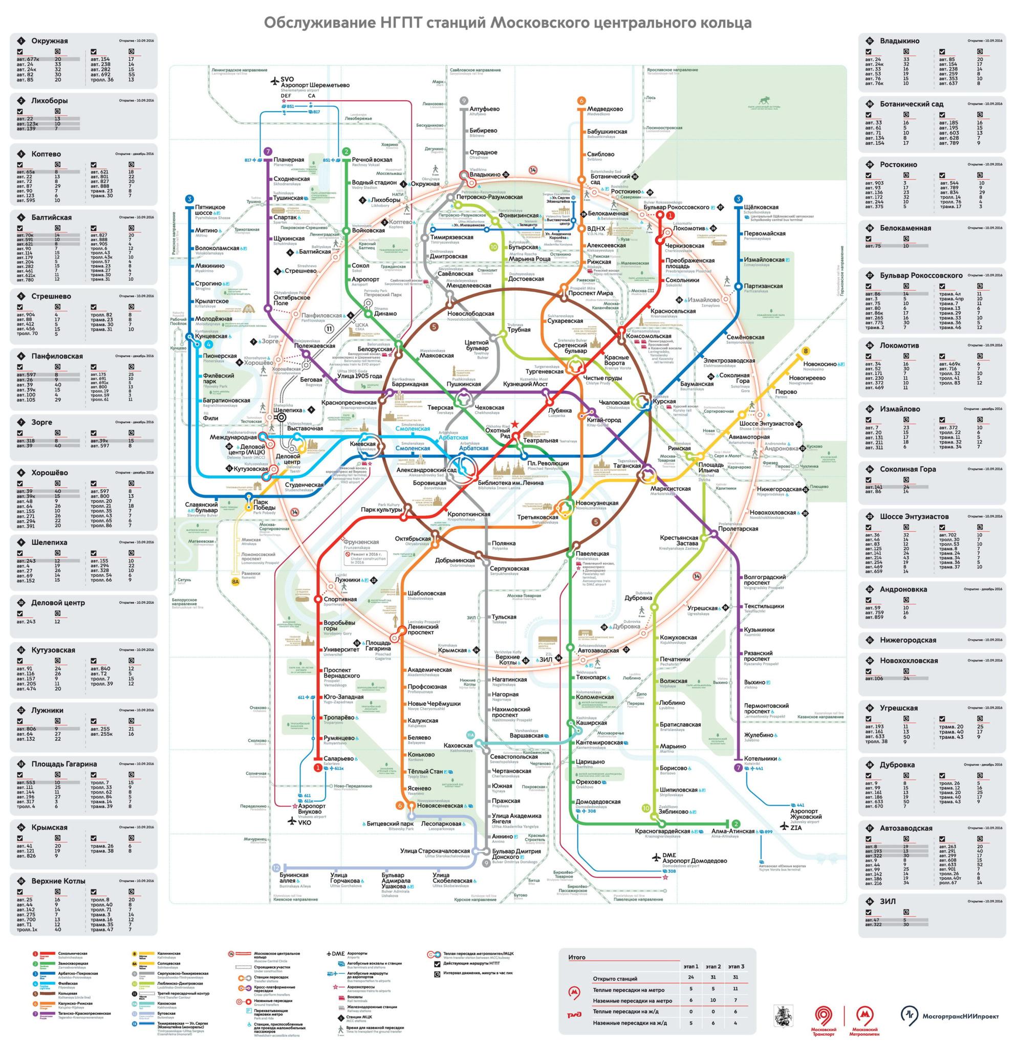 Схема скоростного транспорта москвы 654